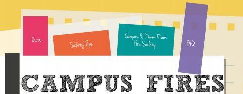 Возвращение к учебе увеличивает требования пожарной безопасности к учебным заведениям