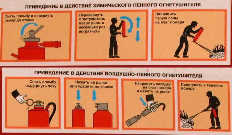 трудом, типа порядок действия при работе с воздушно механической пеной гормональный фон