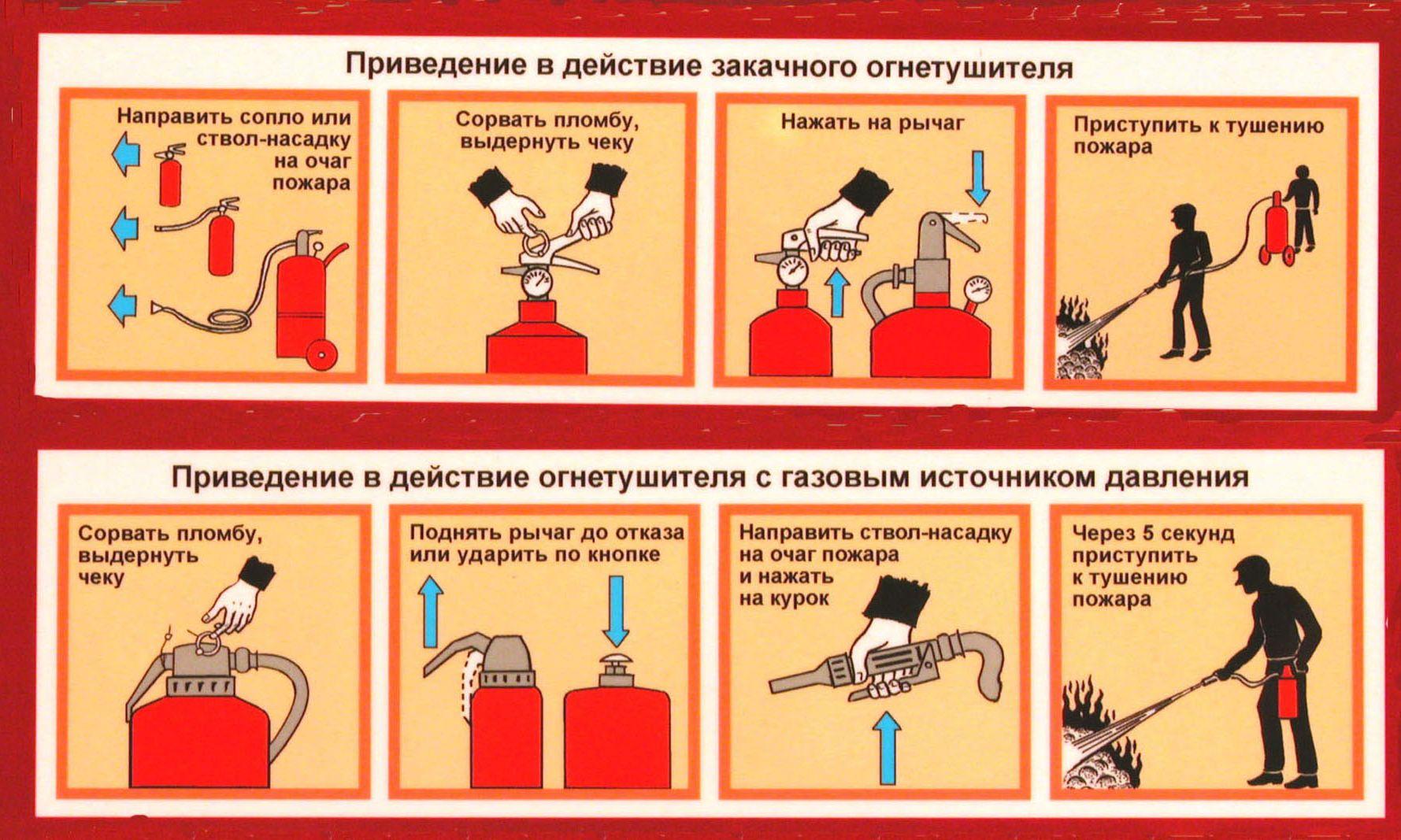 Схема пользования огнетушителя