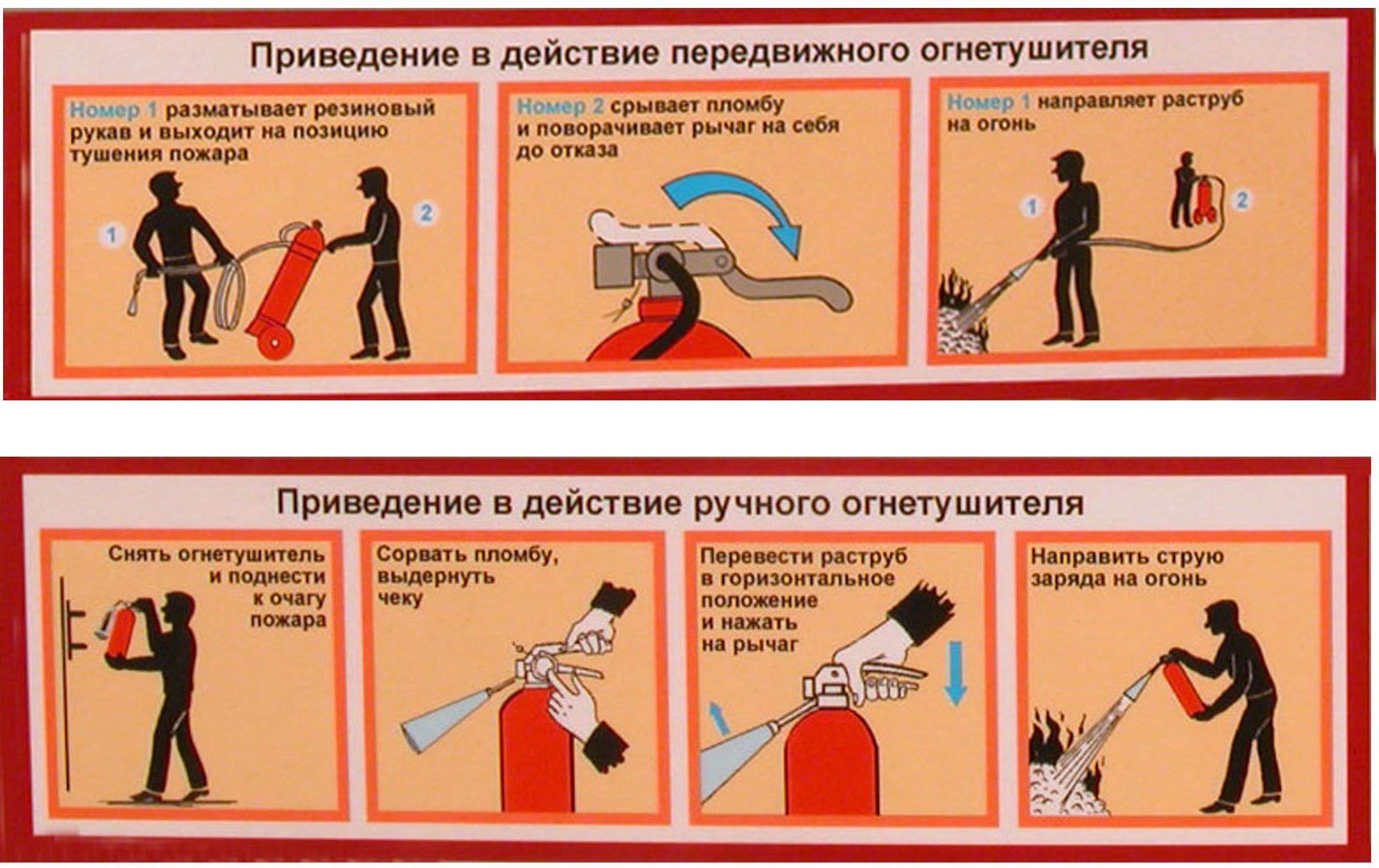 Инструкции по использованию огнетушителя