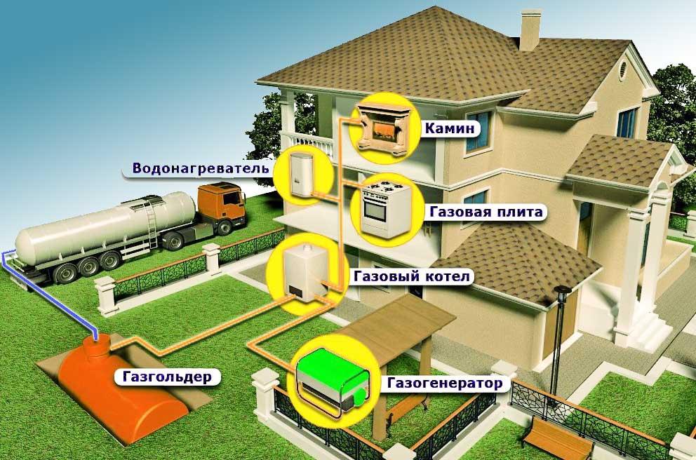 Современные варианты отопления загородного дома