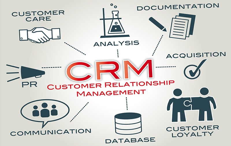 CRM система от Comindware для бизнеса