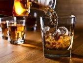 Коронавирус: алкогольные бренды рекордно увеличили активность в соцсетях