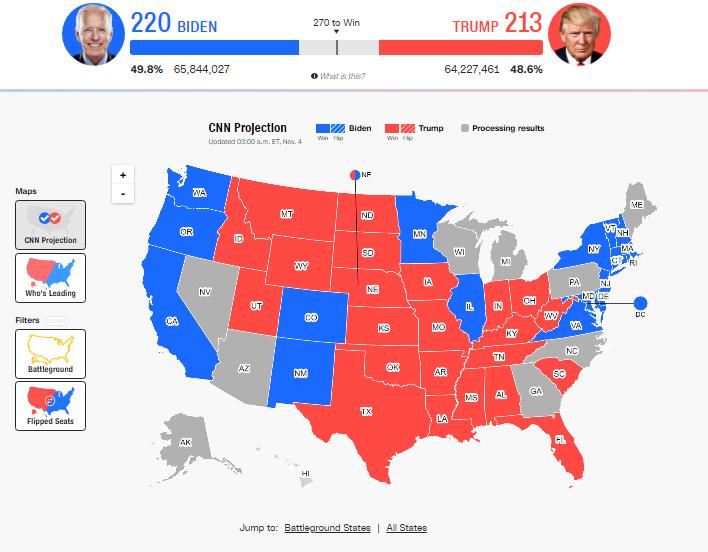 Выборы в США: Трамп заявил о