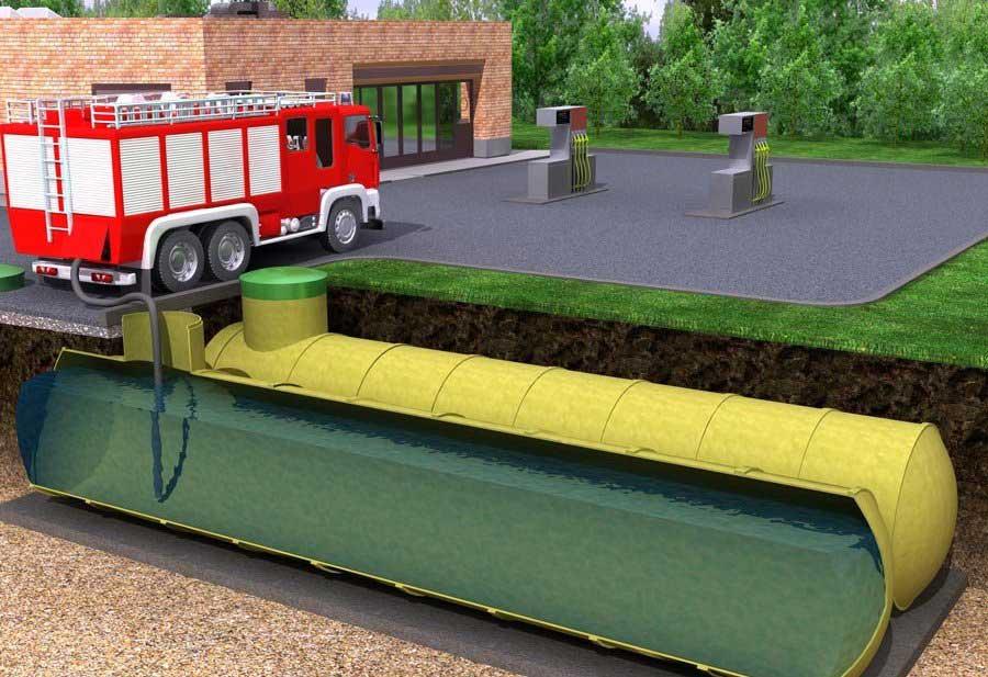 Качественные подземные пожарные резервуары