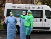 Пандемия: британский эксперт прогнозирует, что новый мутировавший коронавирус станет доминирующим в мире