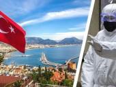 Турция будет требовать справки от туристов о тестах на COVID-19 до 15 апреля